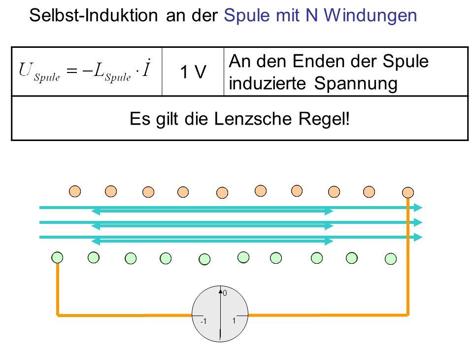 1 V An den Enden der Spule induzierte Spannung Es gilt die Lenzsche Regel! Selbst-Induktion an der Spule mit N Windungen 1 0