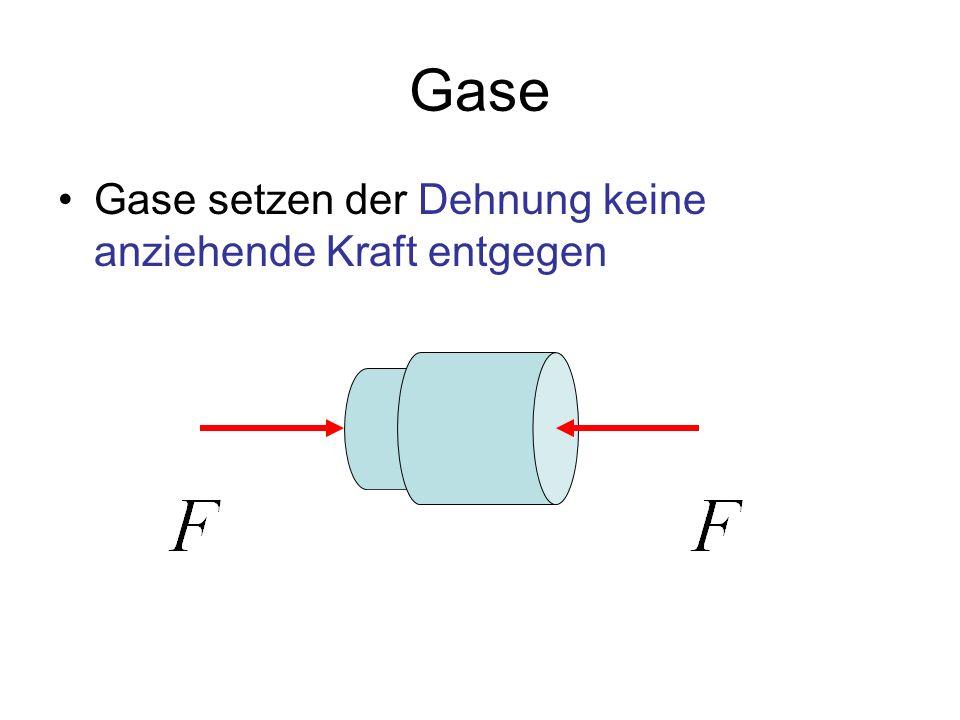 Flüssigkeiten Sehr kleine Kräfte genügen zur Änderung der Form einer Flüssigkeit