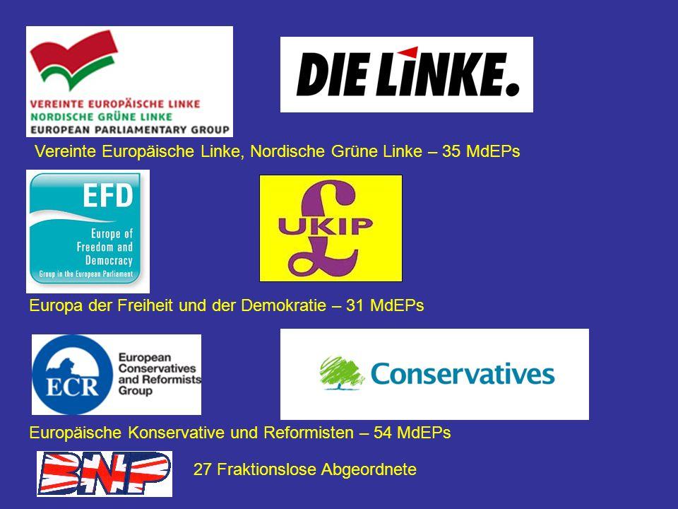 Vereinte Europäische Linke, Nordische Grüne Linke – 35 MdEPs Europa der Freiheit und der Demokratie – 31 MdEPs Europäische Konservative und Reformisten – 54 MdEPs 27 Fraktionslose Abgeordnete