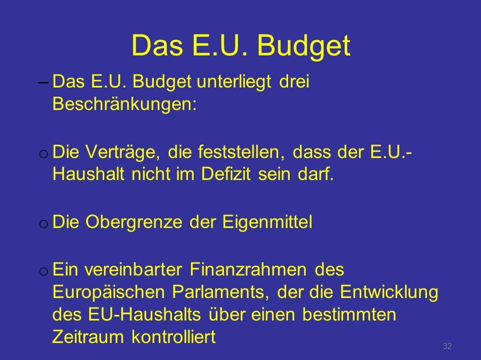 32 Das E.U.Budget –Das E.U.