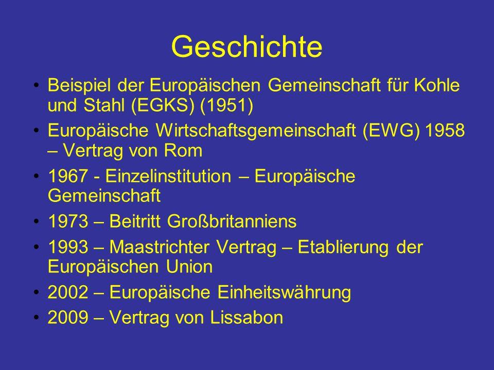 Geschichte Beispiel der Europäischen Gemeinschaft für Kohle und Stahl (EGKS) (1951) Europäische Wirtschaftsgemeinschaft (EWG) 1958 – Vertrag von Rom 1967 - Einzelinstitution – Europäische Gemeinschaft 1973 – Beitritt Großbritanniens 1993 – Maastrichter Vertrag – Etablierung der Europäischen Union 2002 – Europäische Einheitswährung 2009 – Vertrag von Lissabon