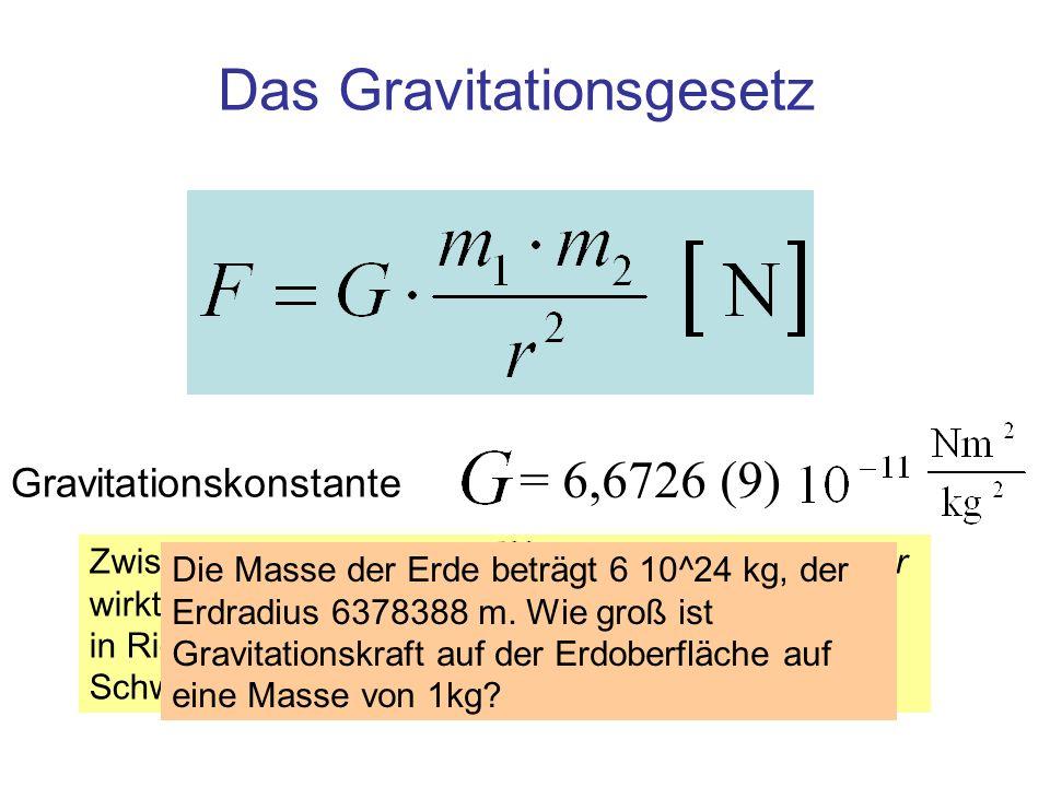 Zwischen zwei Massen, im Abstand r wirkt eine anziehende Kraft F, die Gravitationskraft, in Richtung der Verbindungslinie zwischen den Schwerpunkten d