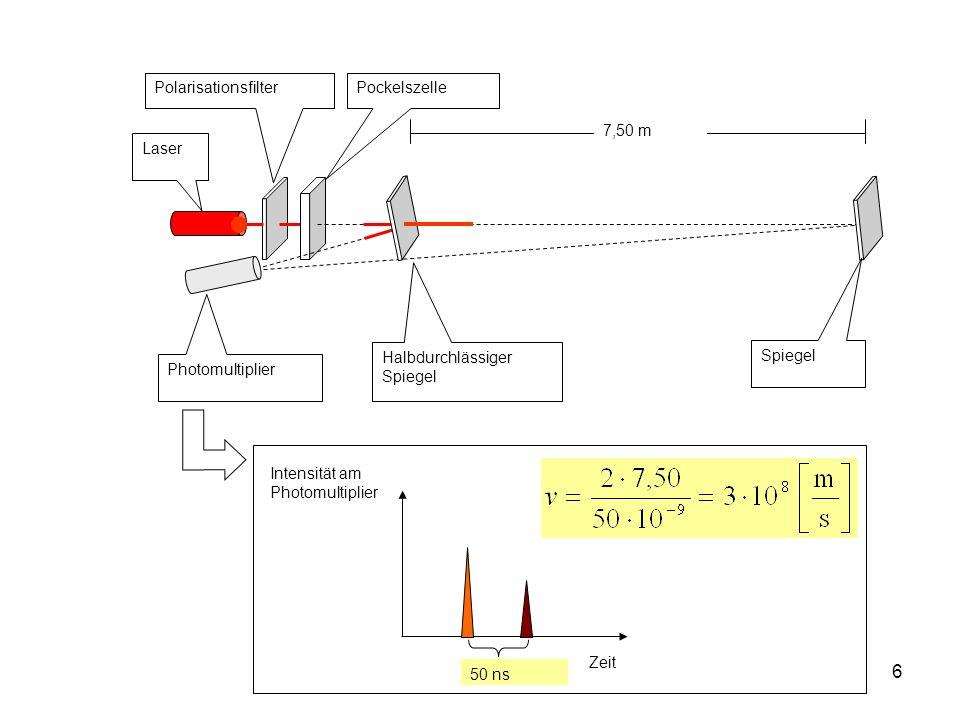7 Die Lichtgeschwindigkeit: Eine Naturkonstante Höchste Geschwindigkeit Ausbreitungsgeschwindigkeit elektromagnetischer Wellen Betrag c = 299.792.458 m/s Verändert sich nicht beim Übergang auf relativ zueinander bewegte Koordinatensysteme: Thema der Speziellen Relativitätstheorie
