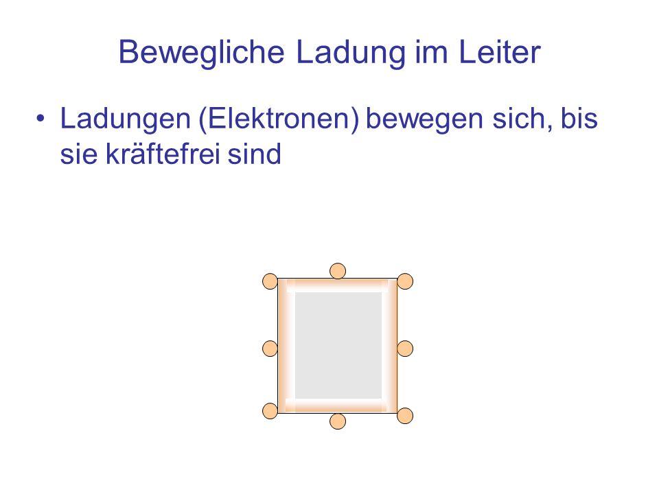 Bewegliche Ladung im Leiter Ladungen (Elektronen) bewegen sich, bis sie kräftefrei sind