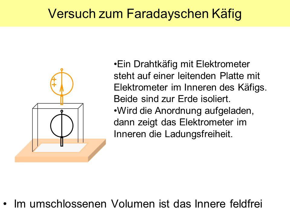 Versuch zum Faradayschen Käfig Im umschlossenen Volumen ist das Innere feldfrei Ein Drahtkäfig mit Elektrometer steht auf einer leitenden Platte mit Elektrometer im Inneren des Käfigs.