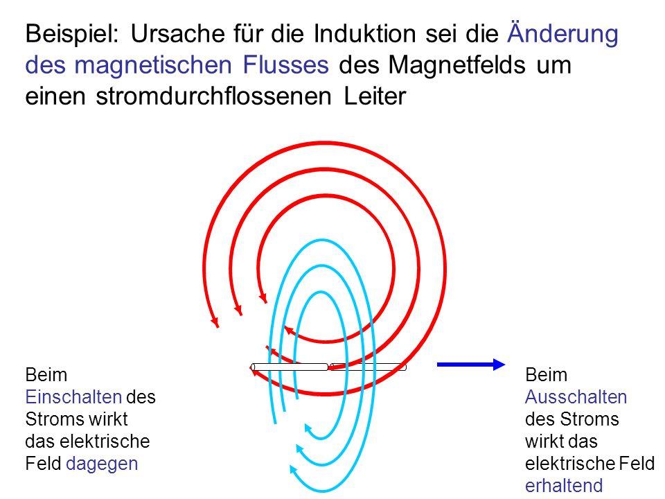 Q: Wie verhält sich das induzierte elektrische Feld zum Strom in der Leitung.