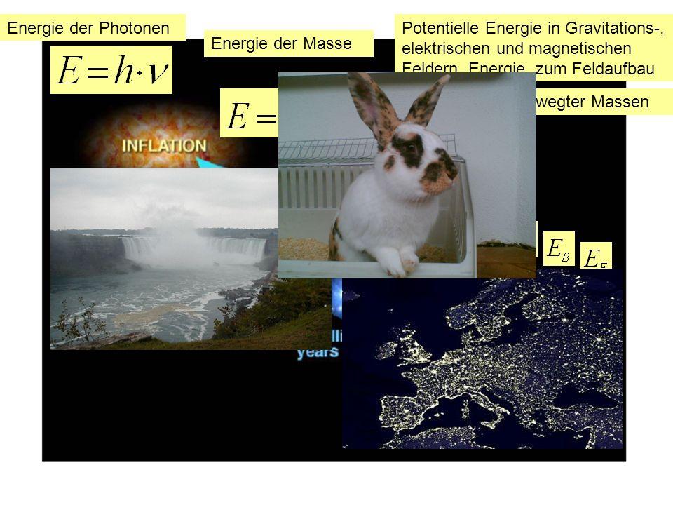 Potentielle Energie in Gravitations-, elektrischen und magnetischen Feldern, Energie zum Feldaufbau Energie der Photonen Energie der Masse Kinetische Energie bewegter Massen Auf der Erde können ich stabile,