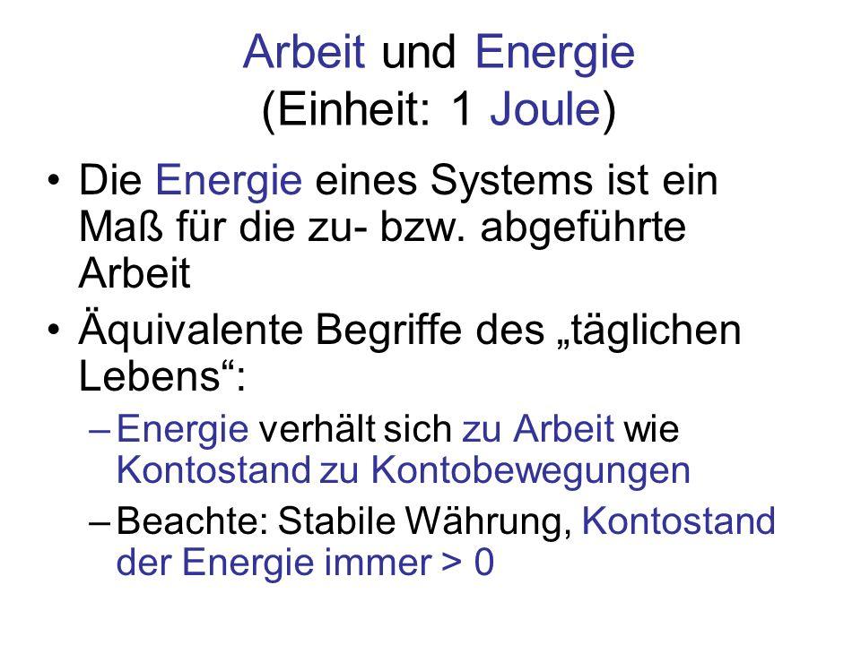Arbeit und Energie (Einheit: 1 Joule) Die Energie eines Systems ist ein Maß für die zu- bzw. abgeführte Arbeit Äquivalente Begriffe des täglichen Lebe