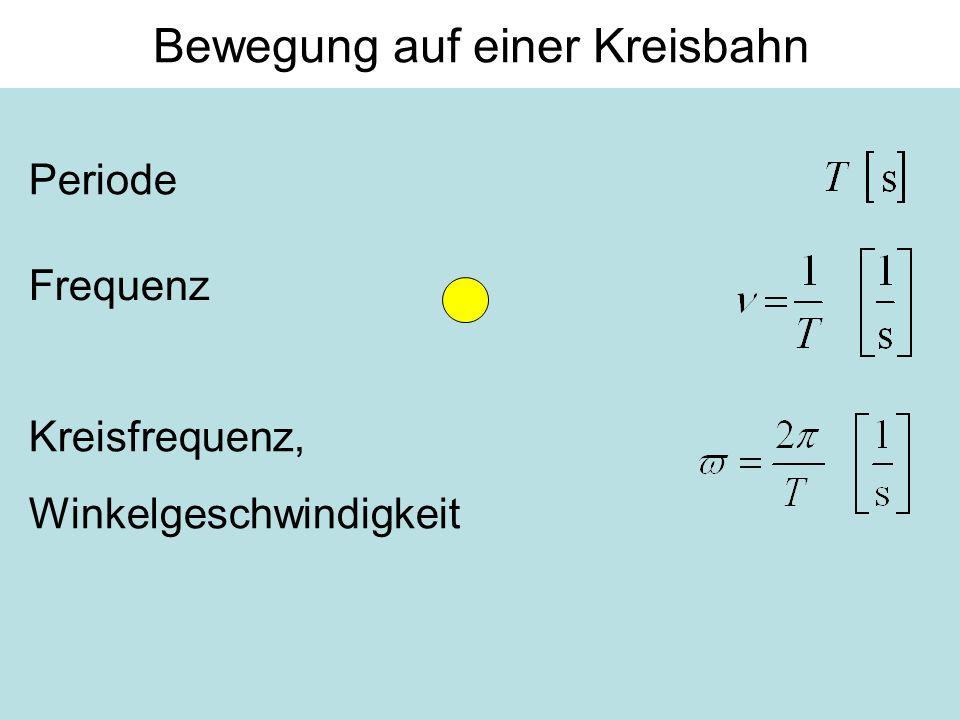 4 Kreisfrequenz, Winkelgeschwindigkeit Frequenz Periode