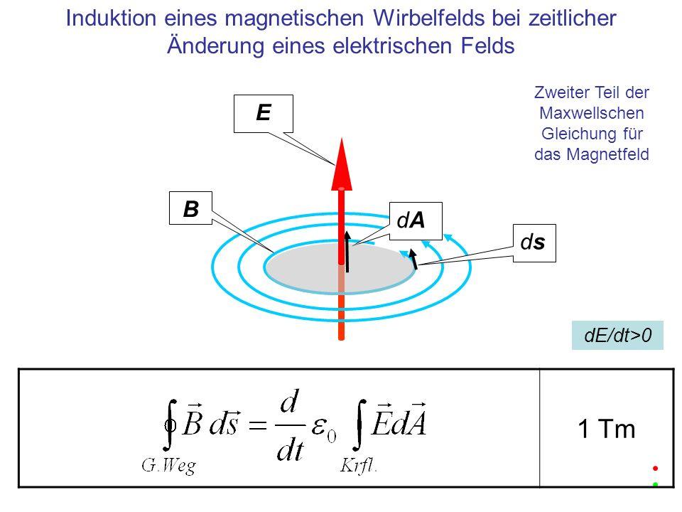 E B Induktion eines magnetischen Wirbelfelds bei zeitlicher Änderung eines elektrischen Felds dAdA 1 Tm dsds Zweiter Teil der Maxwellschen Gleichung f