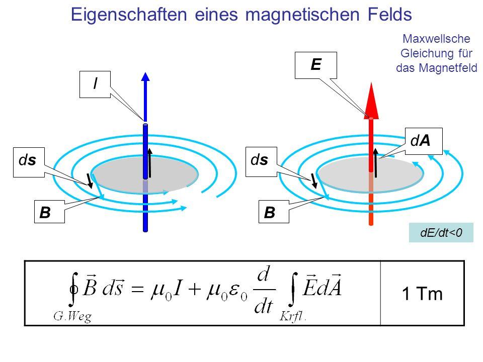 Eigenschaften eines magnetischen Felds 1 Tm E dAdA B dsds I B dsds dE/dt<0 Maxwellsche Gleichung für das Magnetfeld