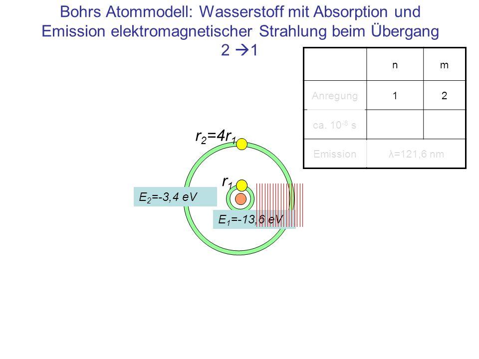 Bohrs Atommodell: Wasserstoff mit Absorption und Emission elektromagnetischer Strahlung beim Übergang 2 1 r1r1 r 2 =4r 1 E 1 =-13,6 eV E 2 =-3,4 eV nm Anregung12 ca.