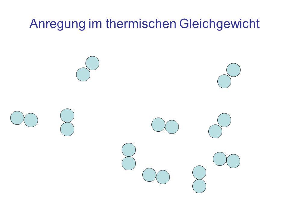 Anregung im thermischen Gleichgewicht: Der Boltzmann Faktor Die Wahrscheinlichkeit, im Gewimmel der Teilchen eines mit Anregung in einer Umgebung des Energiezustands W zu finden, ist proportional zum Boltzmann Faktor: