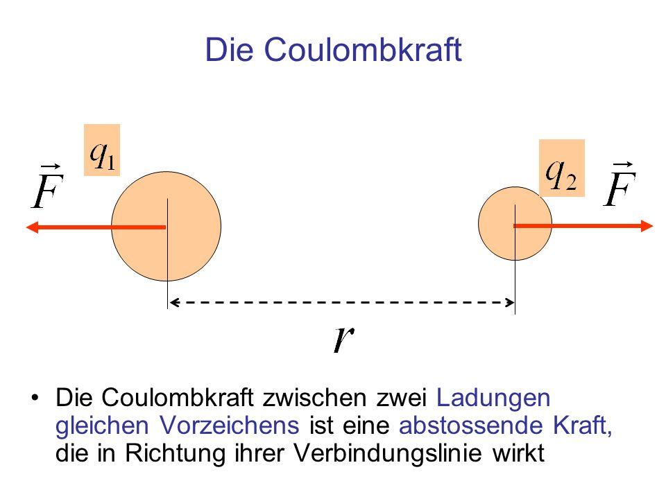 Einheit 1NCoulombkraft 1C Ladungen der beiden Körper 1 m Abstand der Schwerpunkte = 8,854 10 -12 1 C 2 /Nm 2 Elektrische Feldkonstante Das Coulombgesetz
