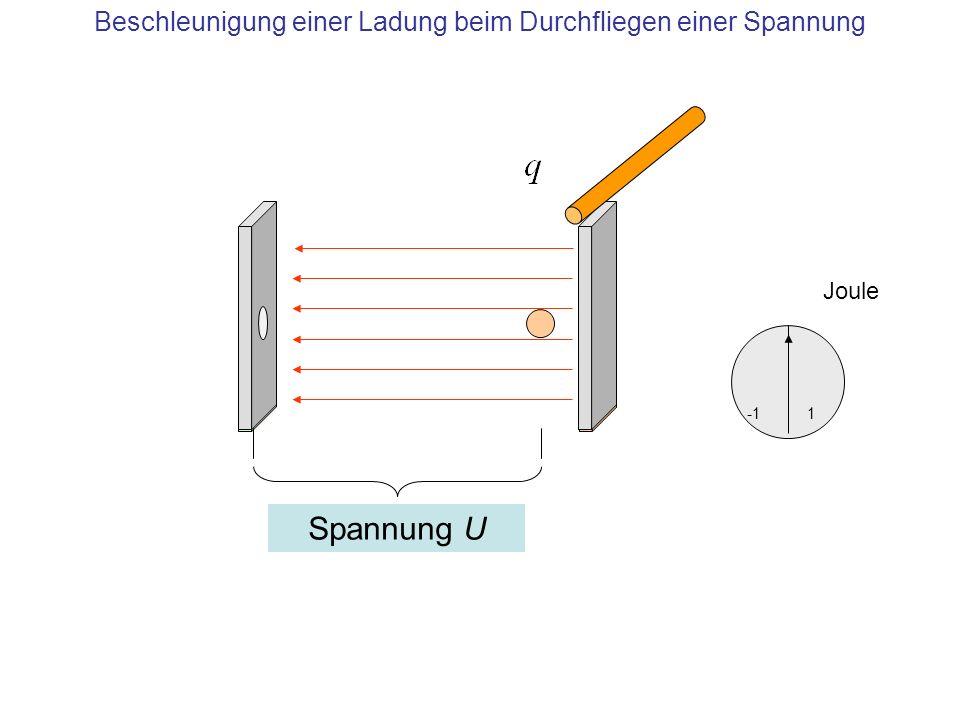 Beschleunigung einer Ladung beim Durchfliegen einer Spannung Joule 1 Spannung U