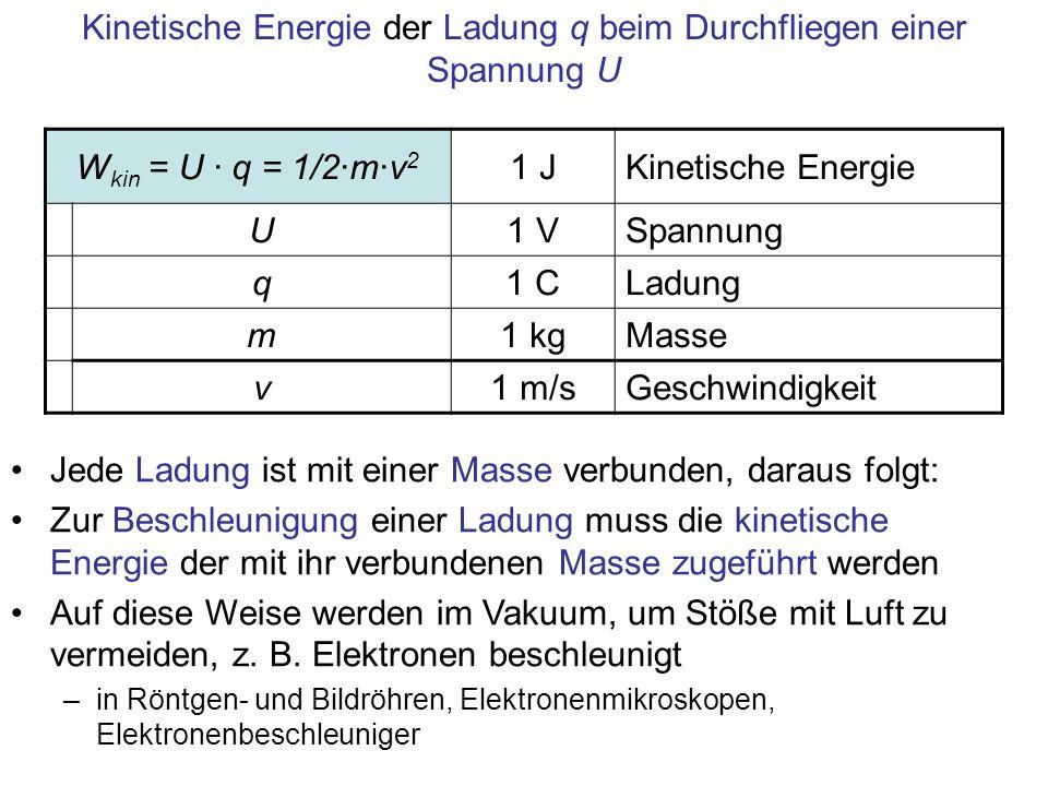 Kinetische Energie der Ladung q beim Durchfliegen einer Spannung U W kin = U · q = 1/2·m·v 2 1 JKinetische Energie U1 VSpannung q1 CLadung m1 kgMasse