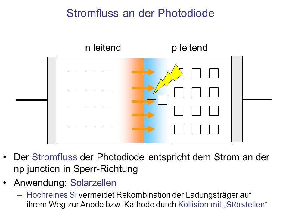 Peltier-Effekt im Halbleiter Elektronen, die in einer Diode aus dem Leitungsband in Flussrichtung fließen, rekombinieren mit den energetisch tiefer liegenden Defektelektronen des Valenzbands: –Die Elektronen geben Energie an das Gitter ab, die Kontaktfläche erwärmt sich In Sperrrichtung umgekehrt: Die Elektronen nehmen Energie aus dem mechanischen Schwingungsspektrum (den Phononen) auf, der Kontakt kühlt sich ab Mit speziell dotierten Halbleitern (z.