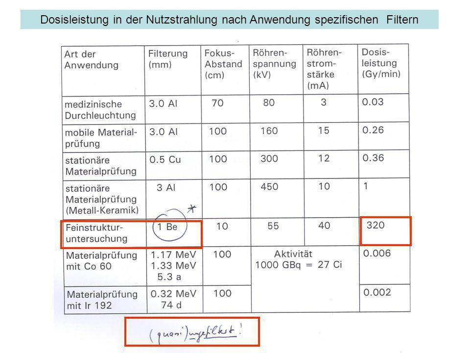 Dosisleistung in der Nutzstrahlung nach Anwendung spezifischen Filtern