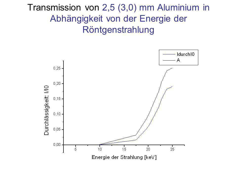 Transmission von 2,5 (3,0) mm Aluminium in Abhängigkeit von der Energie der Röntgenstrahlung