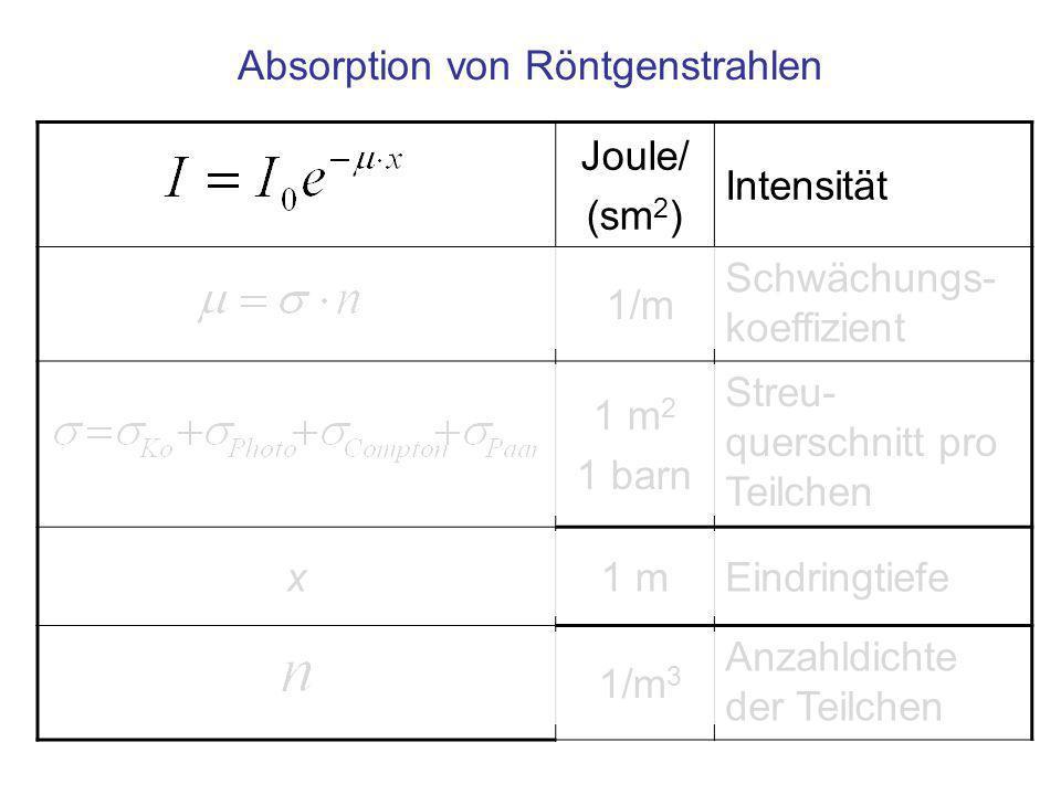 Absorption von Röntgenstrahlen Joule/ (sm 2 ) Intensität 1/m Schwächungs- koeffizient 1 m 2 1 barn Streu- querschnitt pro Teilchen x1 mEindringtiefe 1