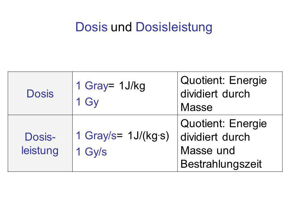 Dosis 1 Gray= 1J/kg 1 Gy Quotient: Energie dividiert durch Masse Dosis- leistung 1 Gray/s= 1J/(kg. s) 1 Gy/s Quotient: Energie dividiert durch Masse u