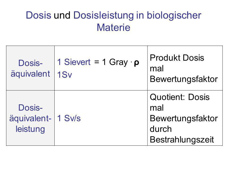 Dosis- äquivalent 1 Sievert = 1 Gray. ρ 1Sv Produkt Dosis mal Bewertungsfaktor Dosis- äquivalent- leistung 1 Sv/s Quotient: Dosis mal Bewertungsfaktor