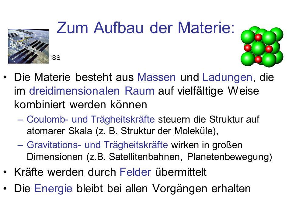 Zum Aufbau der Materie: Die Materie besteht aus Massen und Ladungen, die im dreidimensionalen Raum auf vielfältige Weise kombiniert werden können –Coulomb- und Trägheitskräfte steuern die Struktur auf atomarer Skala (z.