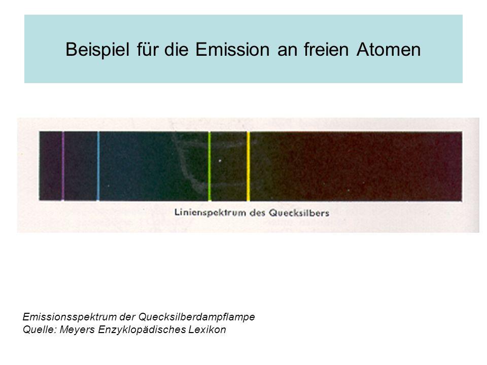 Beispiel für die Emission an freien Atomen Emissionsspektrum der Quecksilberdampflampe Quelle: Meyers Enzyklopädisches Lexikon