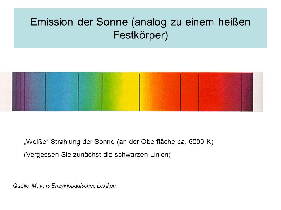Emission der Sonne (analog zu einem heißen Festkörper) Quelle: Meyers Enzyklopädisches Lexikon Weiße Strahlung der Sonne (an der Oberfläche ca. 6000 K