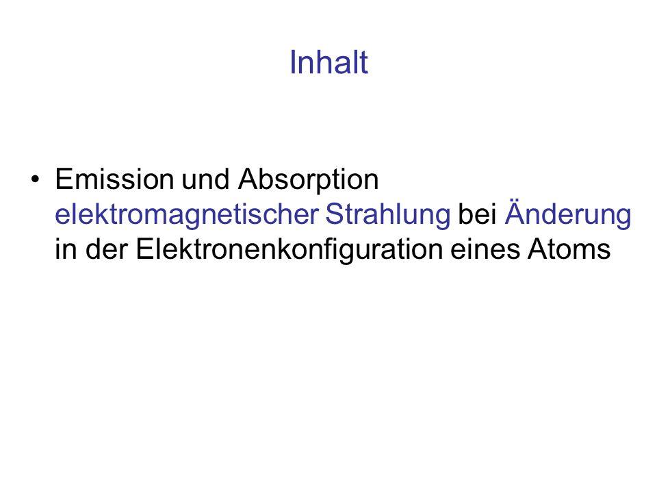 Inhalt Emission und Absorption elektromagnetischer Strahlung bei Änderung in der Elektronenkonfiguration eines Atoms