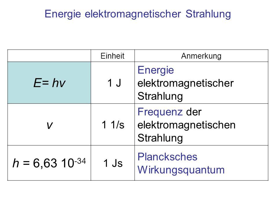 EinheitAnmerkung E= hν 1 J Energie elektromagnetischer Strahlung ν 1 1/s Frequenz der elektromagnetischen Strahlung h = 6,63 10 -34 1 Js Plancksches W