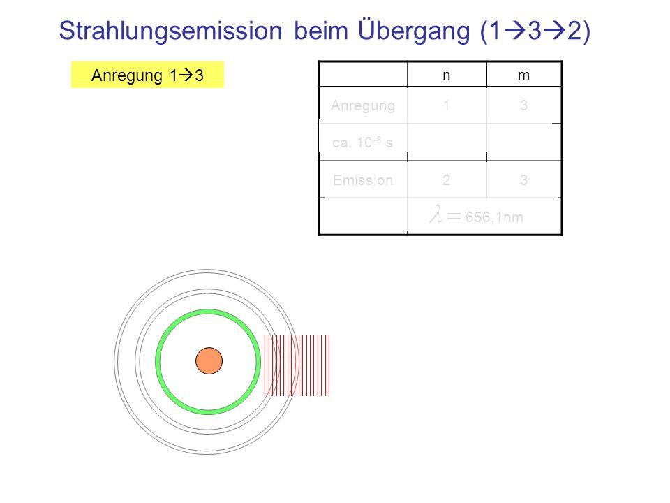 nm Anregung13 ca. 10 -8 s Emission23 656,1nm Strahlungsemission beim Übergang (1 3 2) Anregung 1 3