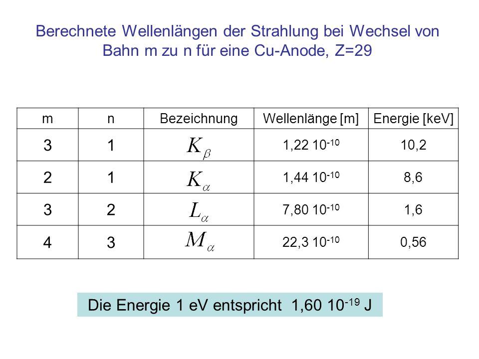 mnBezeichnungWellenlänge [m]Energie [keV] 31 1,22 10 -10 10,2 21 1,44 10 -10 8,6 32 7,80 10 -10 1,6 43 22,3 10 -10 0,56 Berechnete Wellenlängen der St