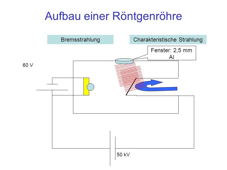 Aufbau einer Röntgenröhre 50 kV 60 V BremsstrahlungCharakteristische Strahlung Fenster: 2,5 mm Al