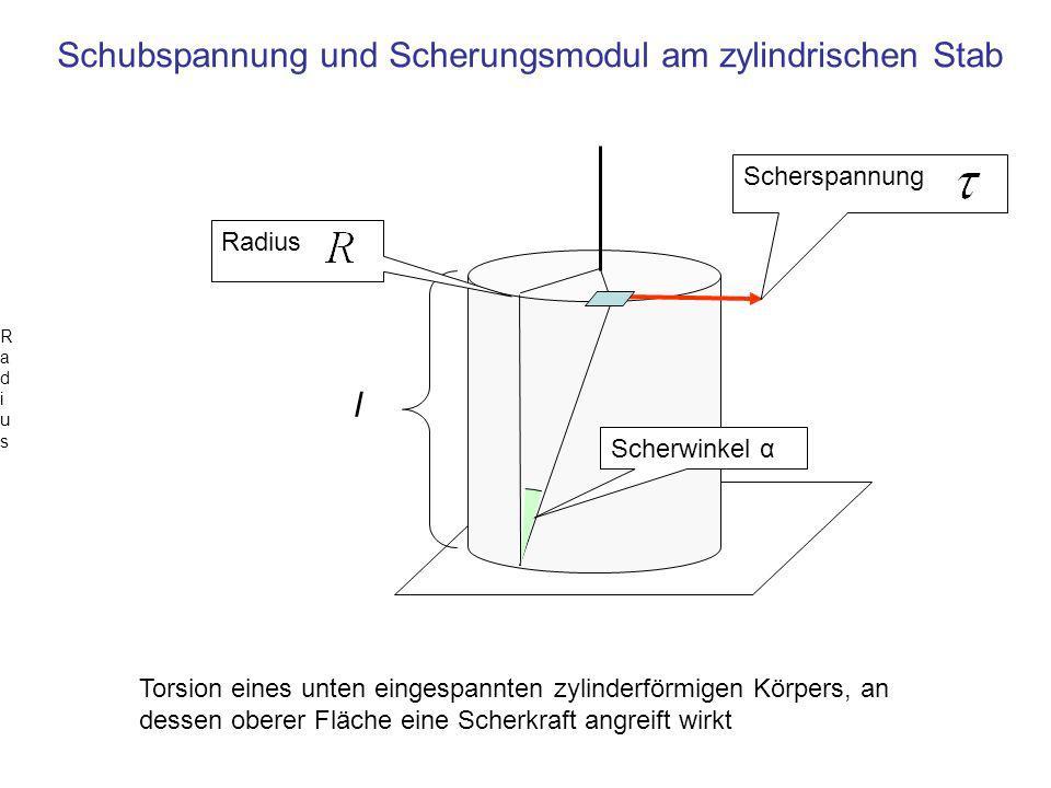Einheit 1 N/m 2 Schubspannung und Scherwinkel 1 N/m 2 Schubspannung 1Scherwinkel 1 Schub- Scherungs- oder Torsionsmodul Schubspannung und Scherungsmodul Der Scherwinkel ist proportional zur Scherkraft