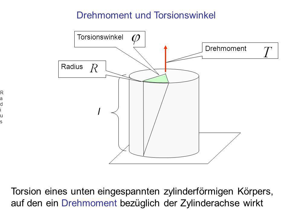 Einheit 1 Drehmoment und Torsionswinkel 1 NmDrehmoment 1Drehwinkel 1 N/m 2 Schub- Scherungs- oder Torsionsmodul 1 mRadius des Stabs 1 mLänge des Stabs Schubspannung und Scherungsmodul am zylindrischen Stab Der Scherwinkel ist proportional zur Scherkraft