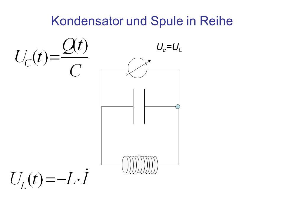 U c =U L Kondensator und Spule in Reihe