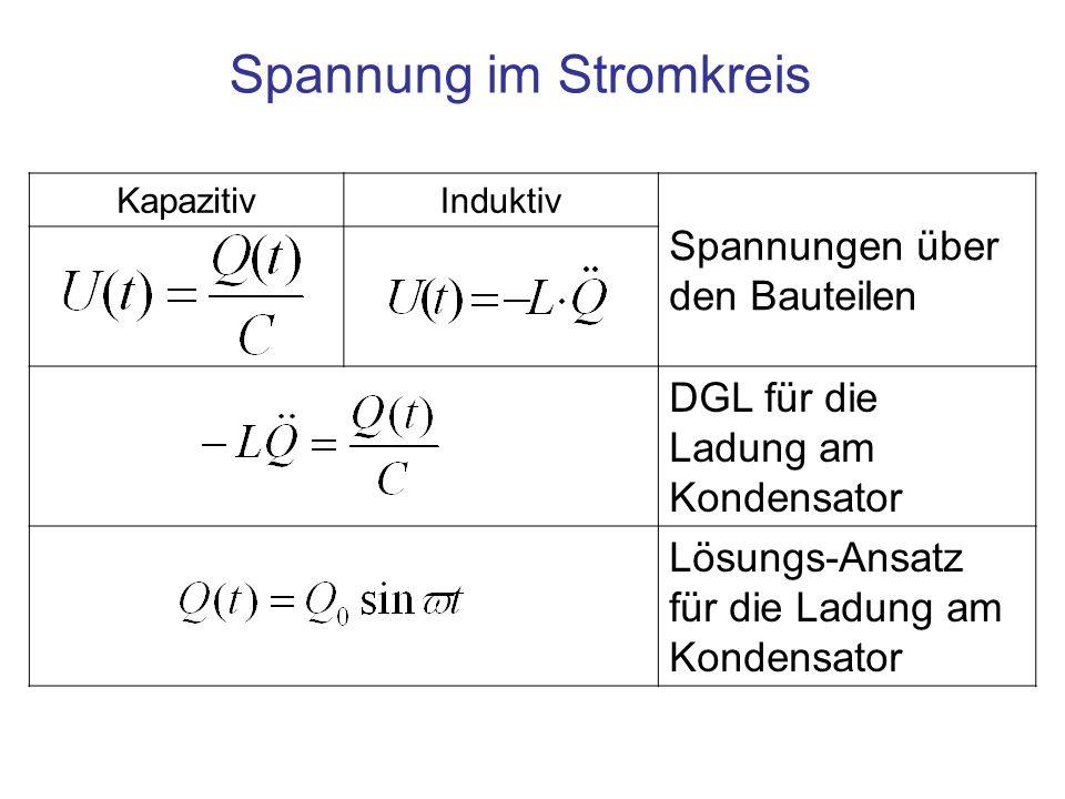 KapazitivInduktiv Spannungen über den Bauteilen DGL für die Ladung am Kondensator Lösungs-Ansatz für die Ladung am Kondensator Spannung im Stromkreis