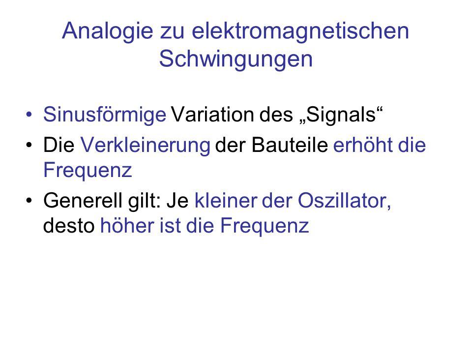 Analogie zu elektromagnetischen Schwingungen Sinusförmige Variation des Signals Die Verkleinerung der Bauteile erhöht die Frequenz Generell gilt: Je k
