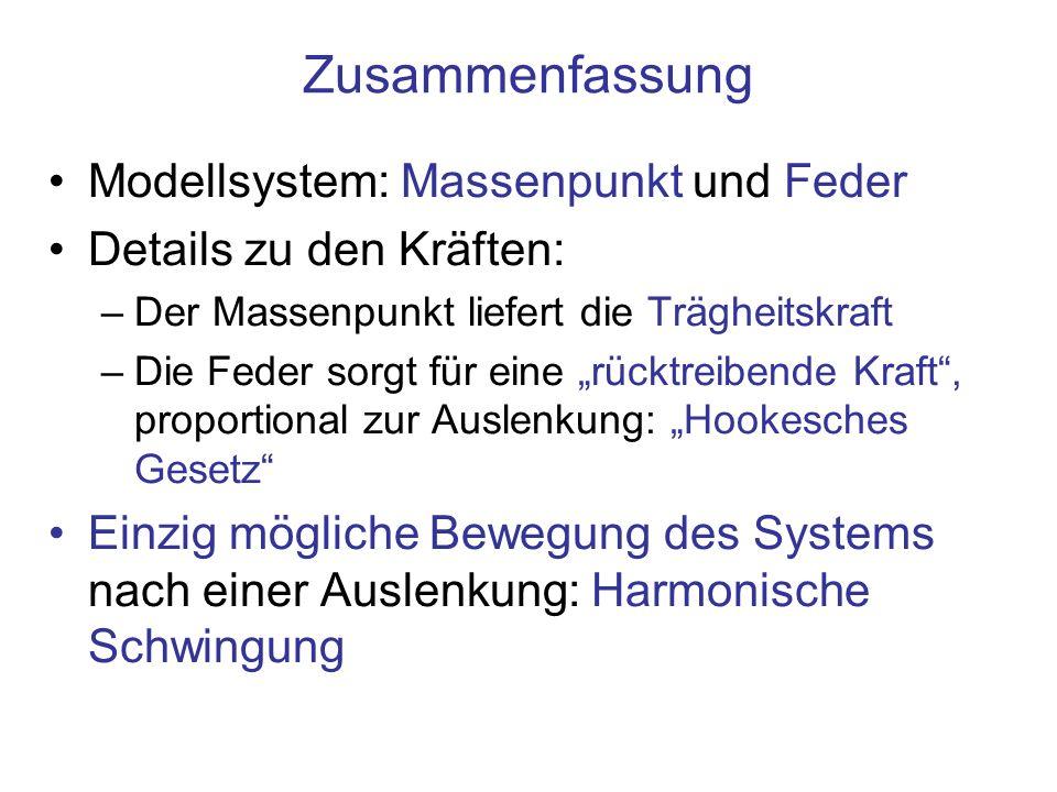 Zusammenfassung Modellsystem: Massenpunkt und Feder Details zu den Kräften: –Der Massenpunkt liefert die Trägheitskraft –Die Feder sorgt für eine rück