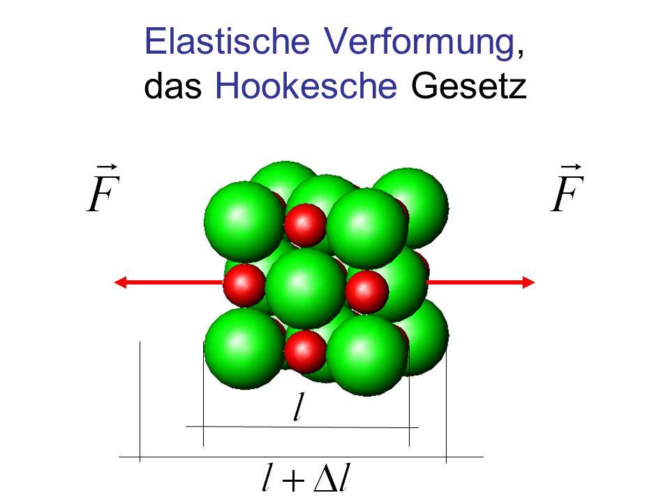 Elastische Verformung, das Hookesche Gesetz