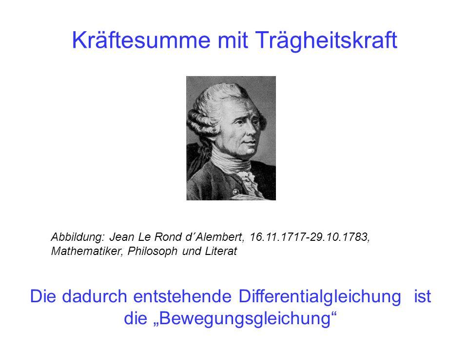 Kräftesumme mit Trägheitskraft Abbildung: Jean Le Rond d´Alembert, 16.11.1717-29.10.1783, Mathematiker, Philosoph und Literat Die dadurch entstehende
