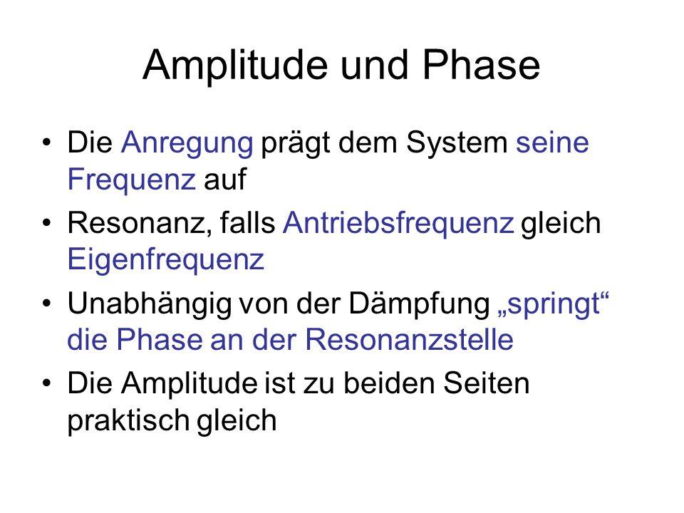 Amplitude und Phase Die Anregung prägt dem System seine Frequenz auf Resonanz, falls Antriebsfrequenz gleich Eigenfrequenz Unabhängig von der Dämpfung