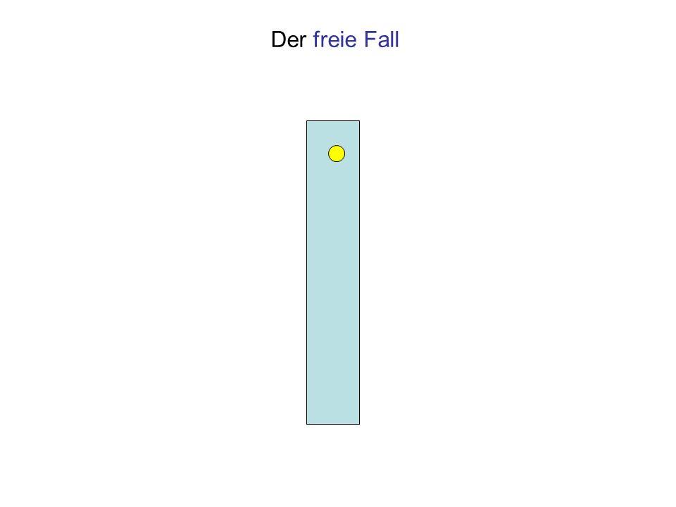 Überlagerung einer gleichförmigen Bewegung mit freiem Fall