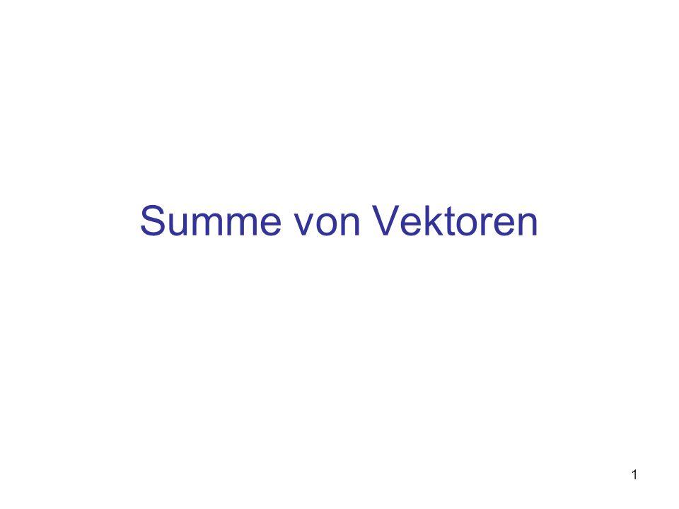 2 Inhalt Schreibweise eines Vektors mit Komponenten Addition von Vektoren Linearkombinationen von Vektoren Betrag eines Vektors: Quadratwurzel des Skalarprodukts eines Vektors mit sich selbst