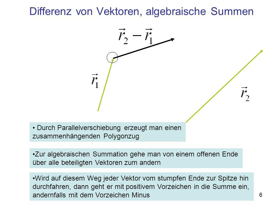 6 Differenz von Vektoren, algebraische Summen Zur algebraischen Summation gehe man von einem offenen Ende über alle beteiligten Vektoren zum andern Wi