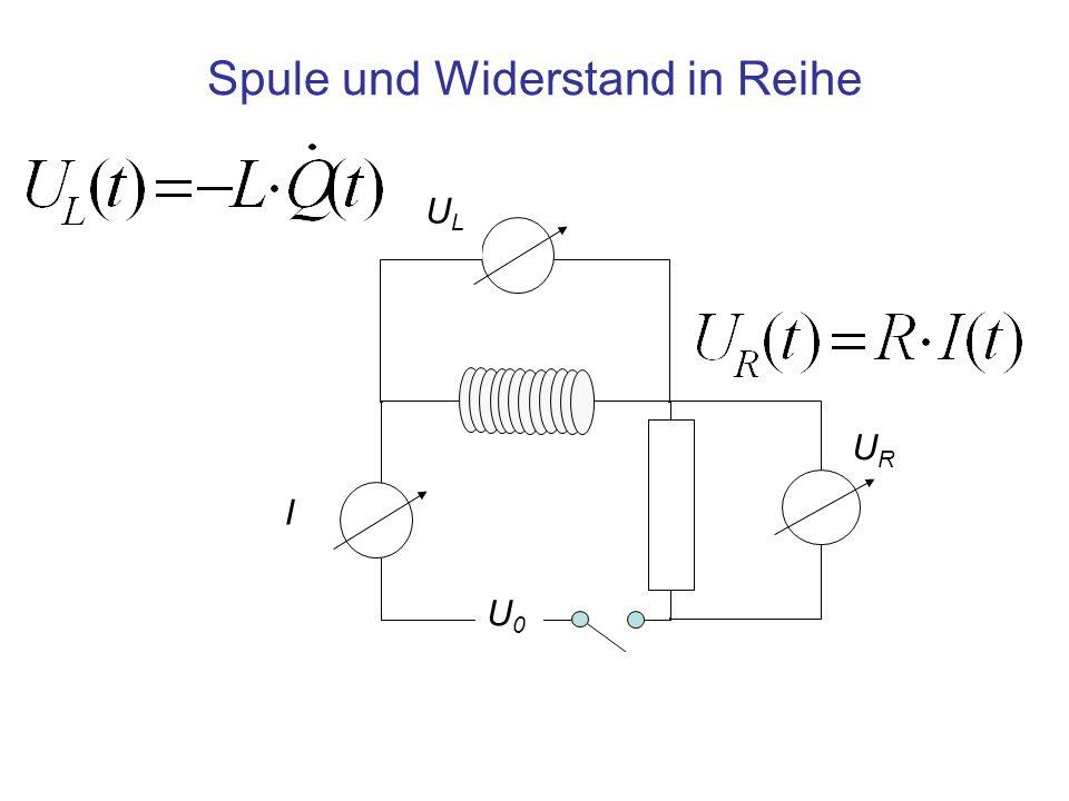 InduktivOhmsch Spannungen über den Bauteilen DGL für den Strom Lösungs-Ansatz für den Strom Spannungen im Stromkreis beim Einschalten einer Gleichspannung U 0