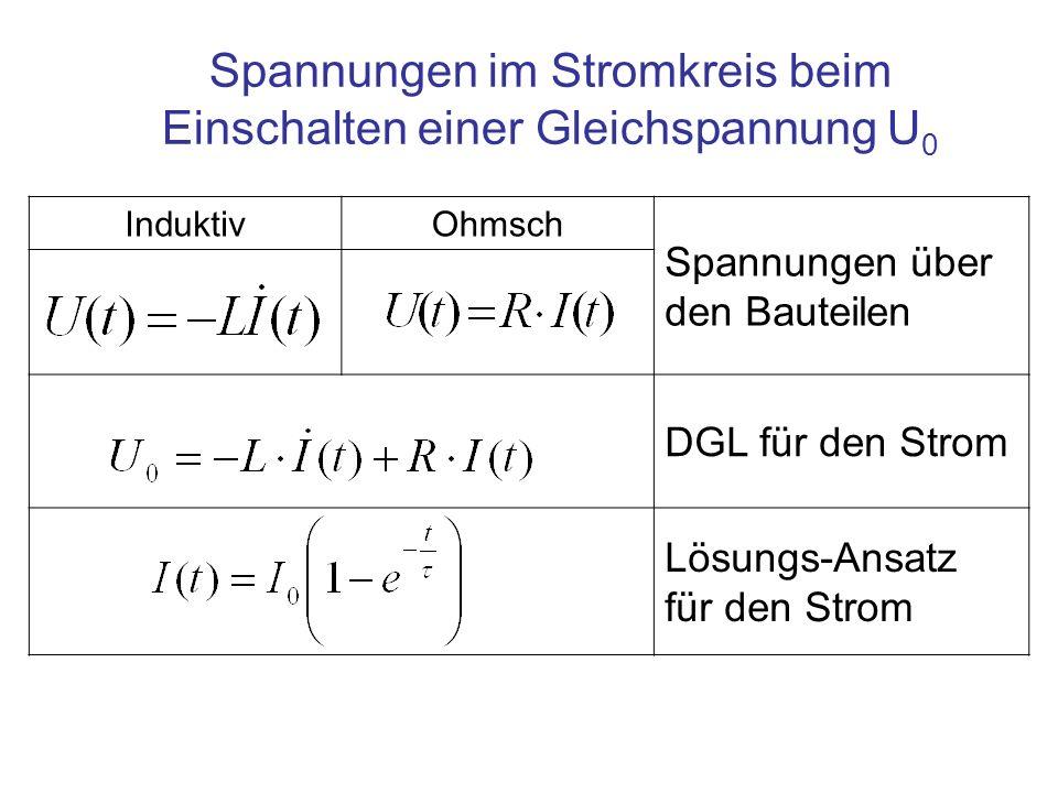 1 VAnsatz eingesetzt 1 VSpeziell: t=0 1 VSpeziell: t= 1 Zeile 2 dividiert durch Zeile 3 1/sZeitkonstante Lösung: Spannungen im Stromkreis beim Einschalten