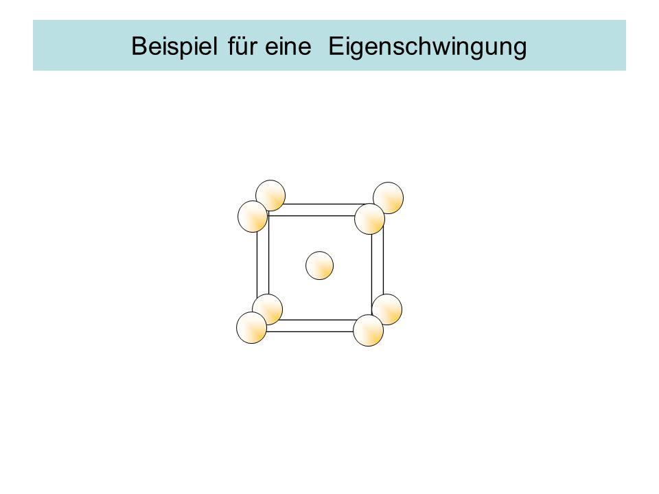 Zusammenfassung Zu jedem Auslenkungsmuster gehört eineEigenfrequenz Normalschwingungen der Teilchen in kristallinen Festkörpern werden Phononen genannt Die Schwingungen der Teilchen, die Phononen, koppeln an die Anregung der Elektronen