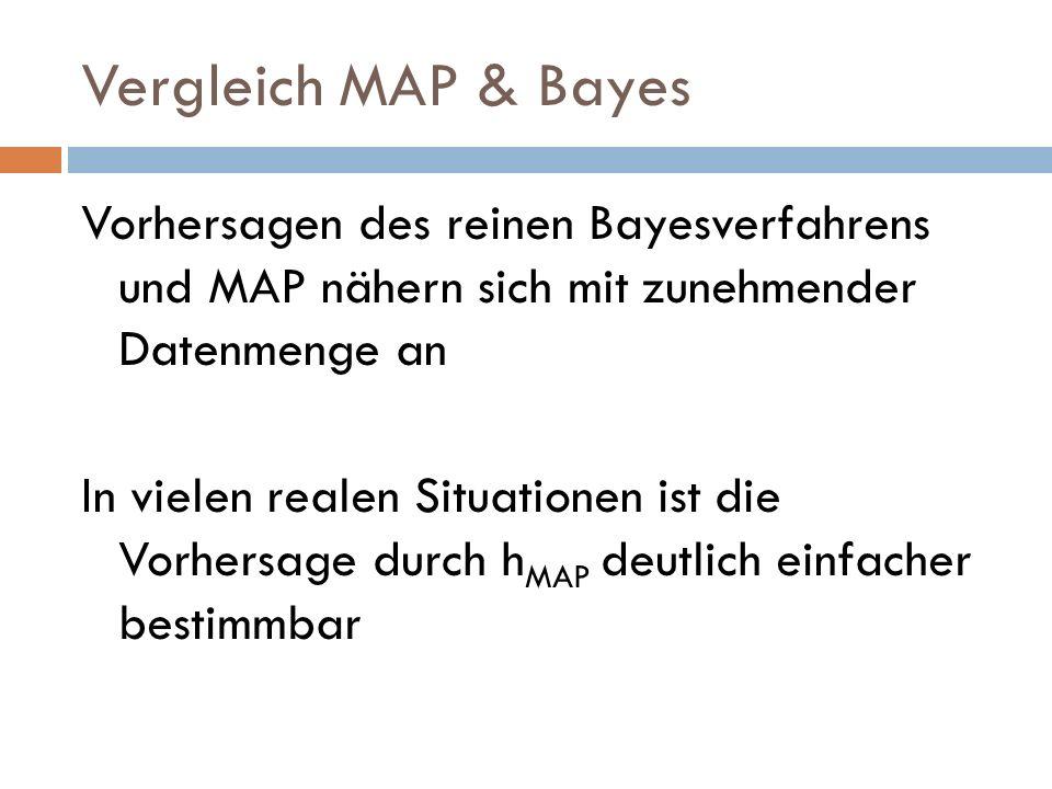 Vergleich MAP & Bayes Vorhersagen des reinen Bayesverfahrens und MAP nähern sich mit zunehmender Datenmenge an In vielen realen Situationen ist die Vo